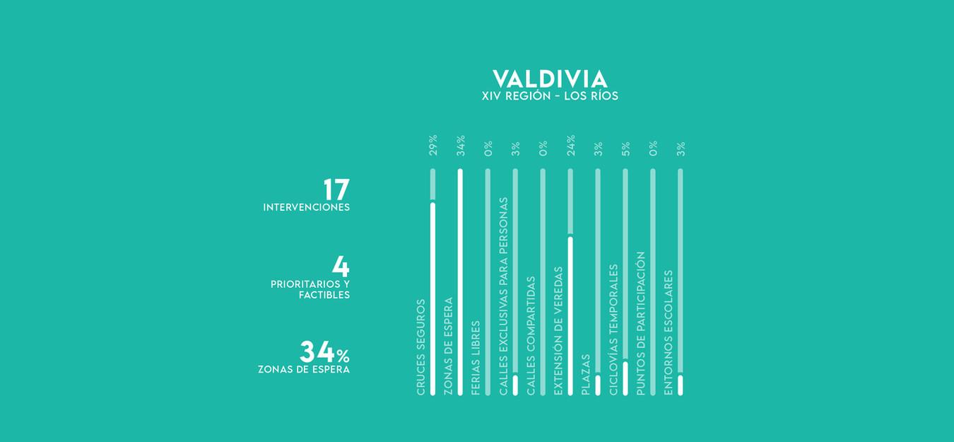 VALDIVIA.jpg