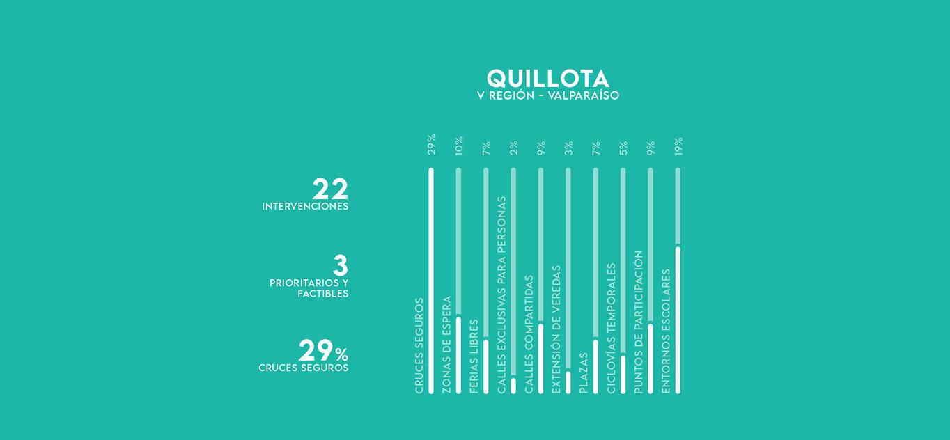 QUILLOTA.jpg