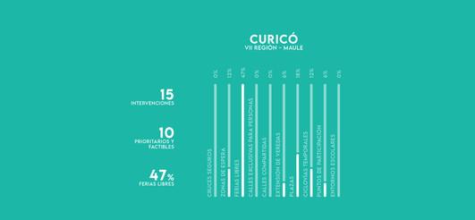 CURICÓ.jpg