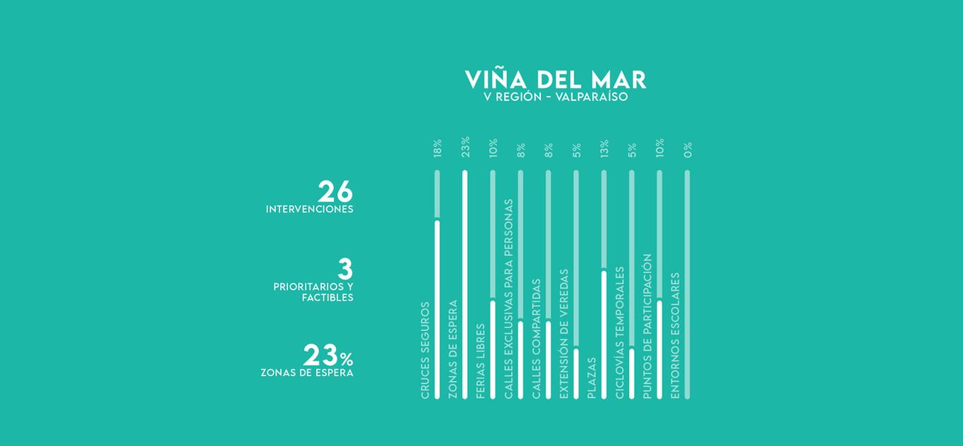 VIÑA_DEL_MAR.jpg