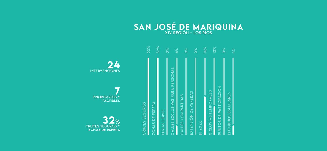 SAN_JOSÉ_DE_MARIQUINA.jpg
