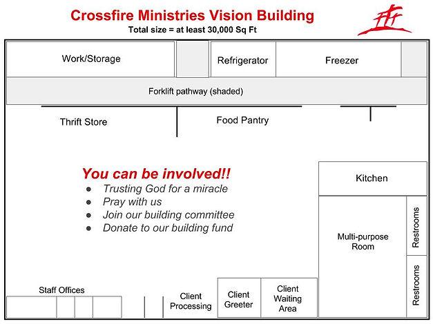 Vision Building Handout.jpg
