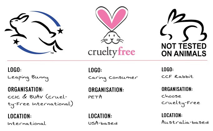 e-Caroline.com | Good Virtues Co. - Vegan or Cruelty-Free?