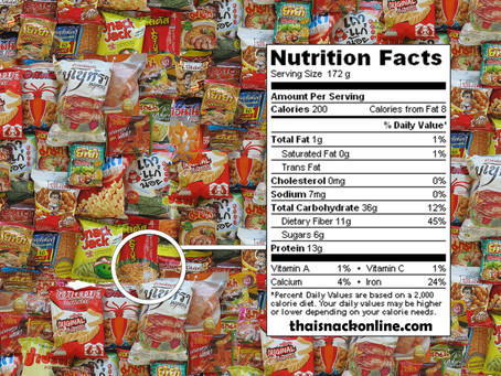 The Truth about Nutrition Facts