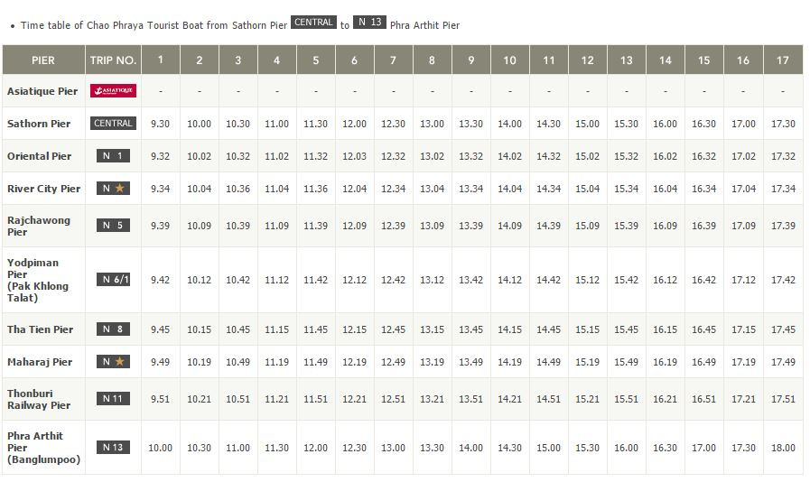 Boat Time Table - Go