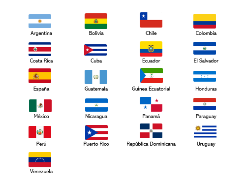Countries that have Spanish as official language