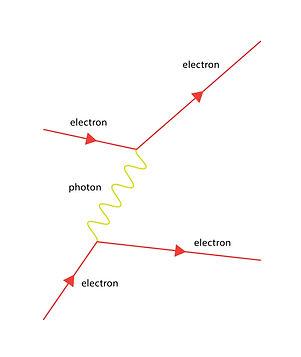 Feynman1.jpg