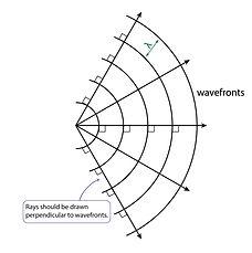 wavefronts.jpg