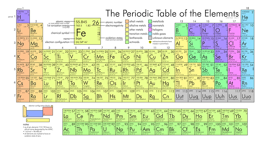 Periodic_table_large.png
