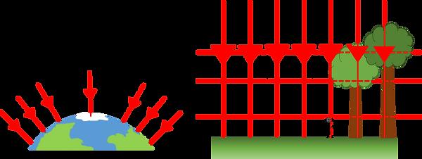 approximationperpendicular.png