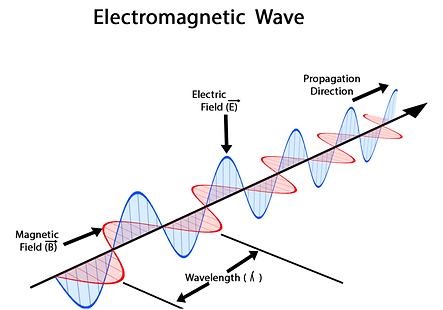 electromagneticwave.png