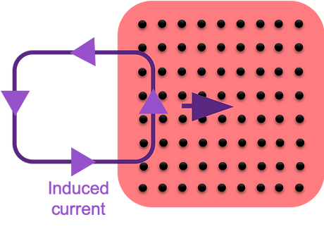 wiremagneticfield.png