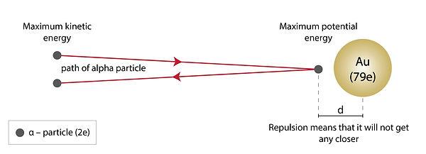 alphaparticle.jpg