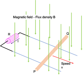 FluxDensity.png