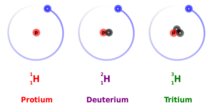 ProtiumDeuteriumTritium.png