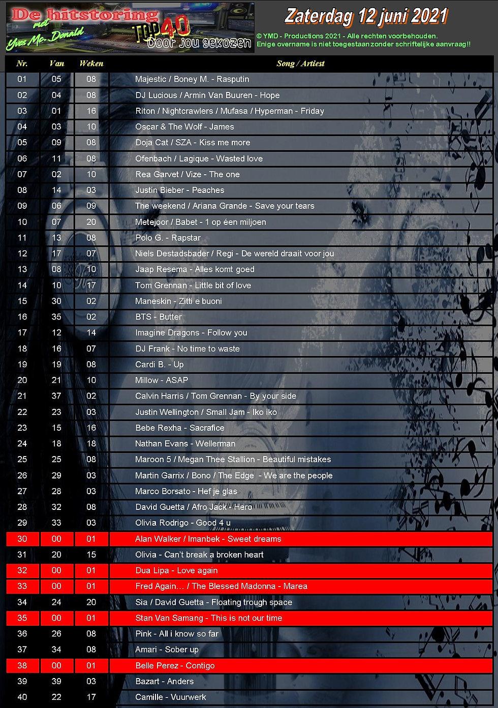 Top 40 - 12 juni 2021.pub.jpg