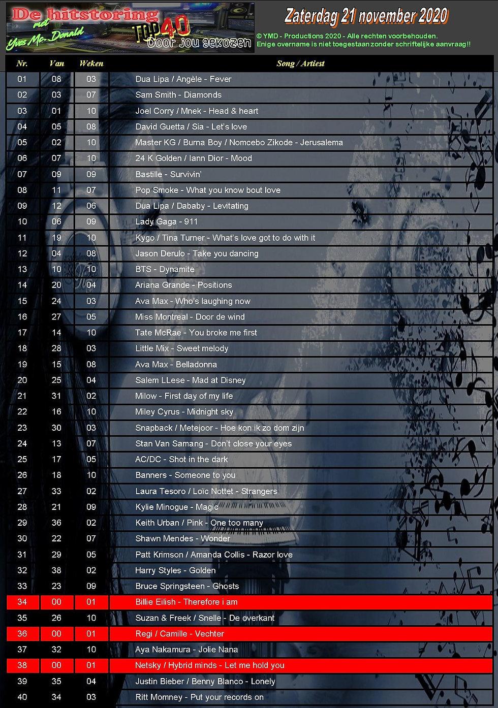 Top 40 - 21-11-2020.jpg