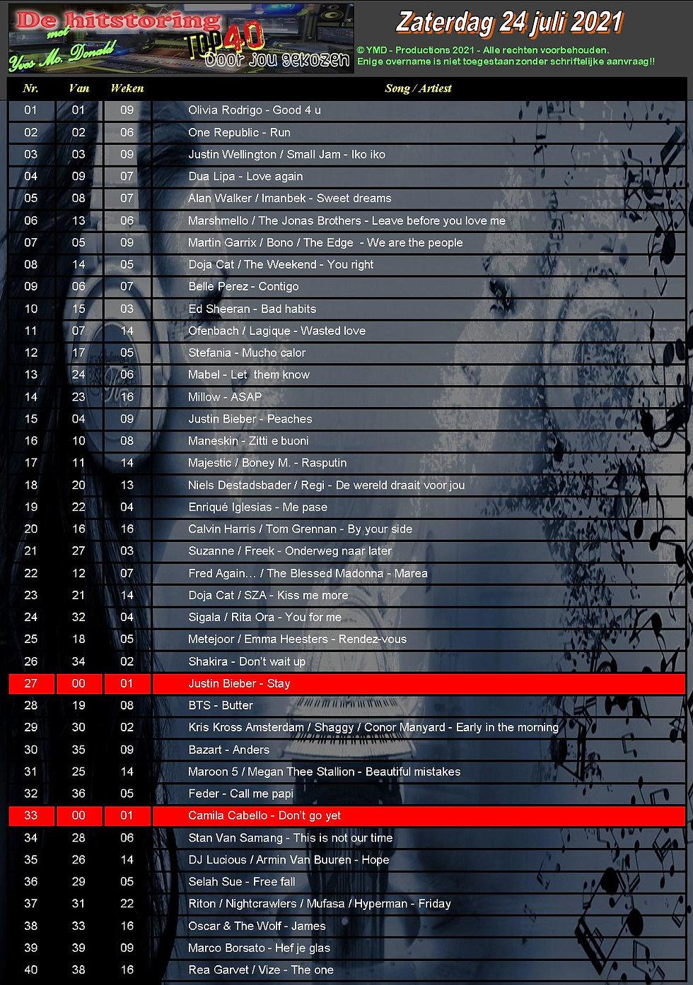 Top 40 - 24 juli 2021.jpg