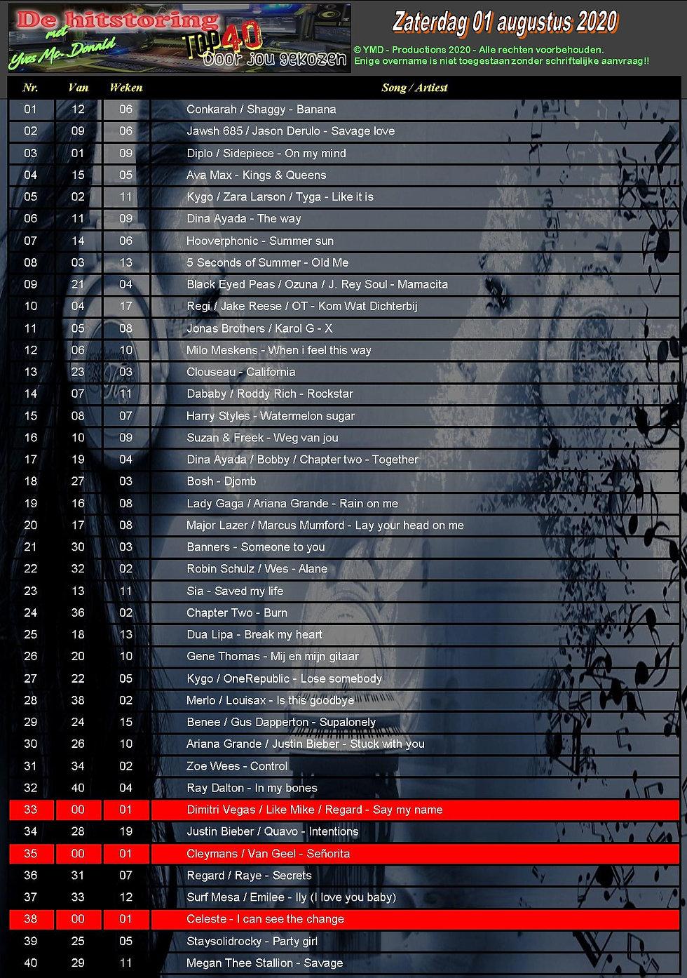 Top 40 - 01 augustus 2020.jpg