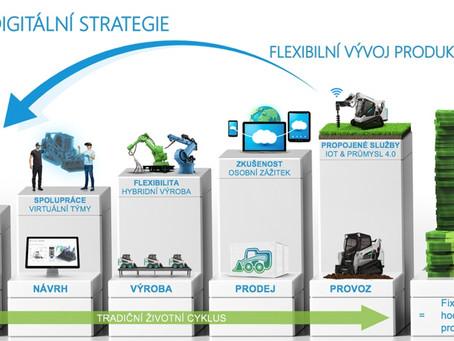 Šablona digitální strategie