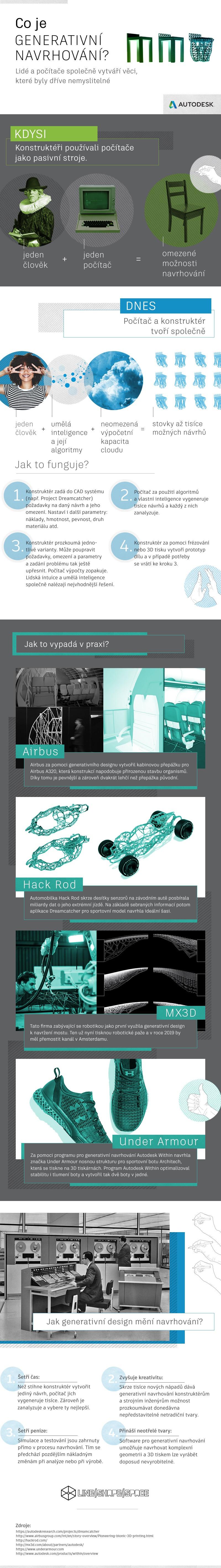Generative design_infografika_final.jpg