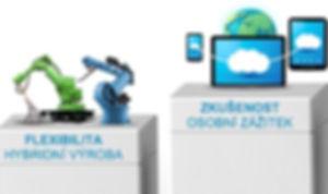 autodesk-clanek-sablona-digitalni-strate