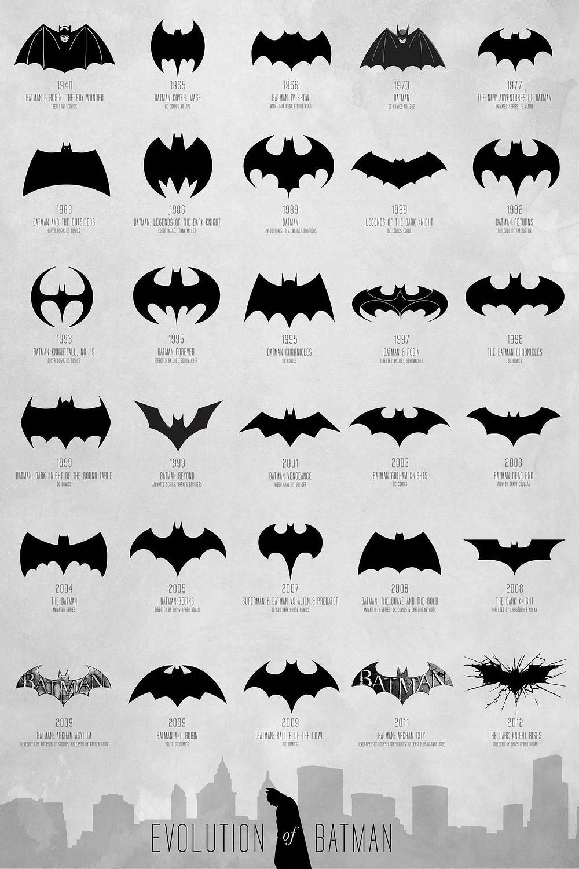 evolution_of_batman_verticle