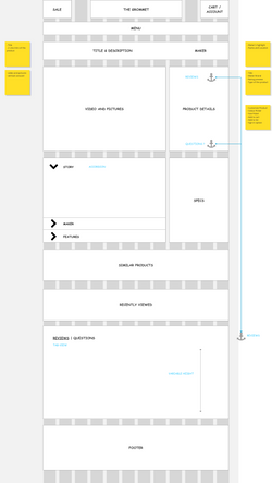 layout__3