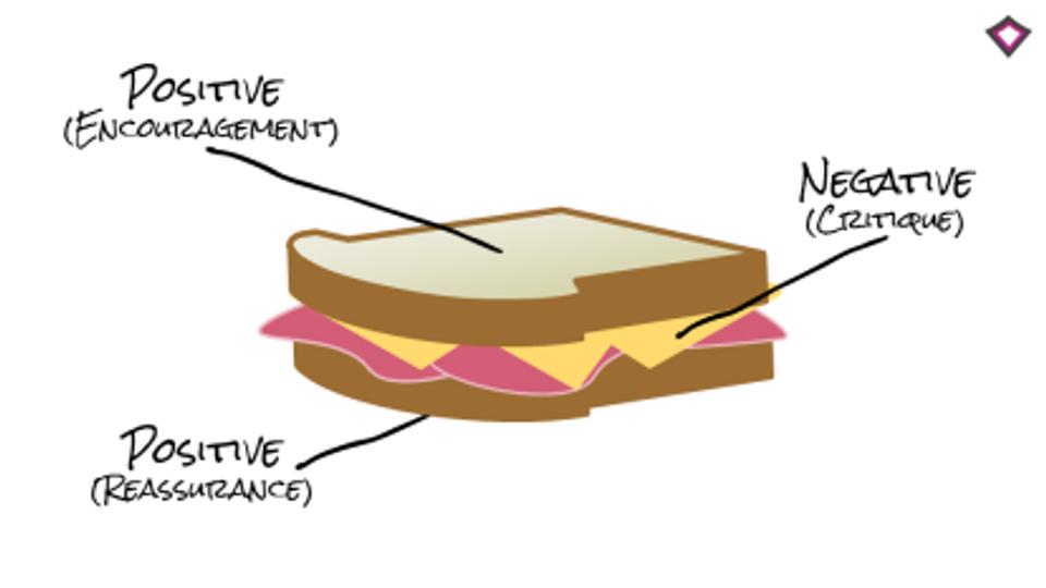 sandwich-brighcarbon