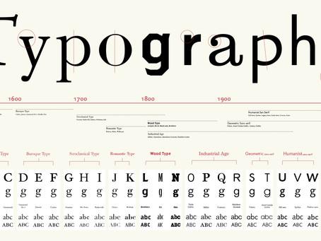 [RR] Evolution of Typography