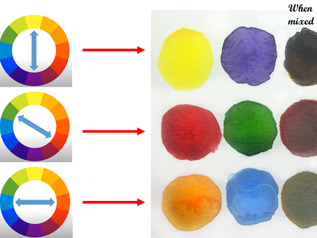 How to Avoid Muddy Color Mix