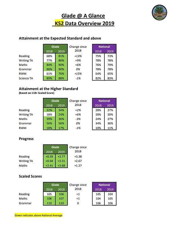 Data Page1.jpg