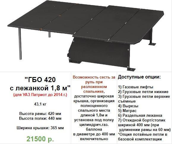 ГБО 420 1.8.jpg