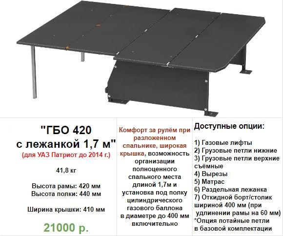 ГБО 420 1.7.jpg