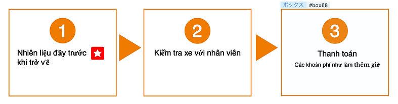 返却前にベトナム.jpg