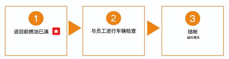返却前に中国のコピー.jpg