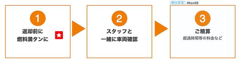 返却前に日本.jpg