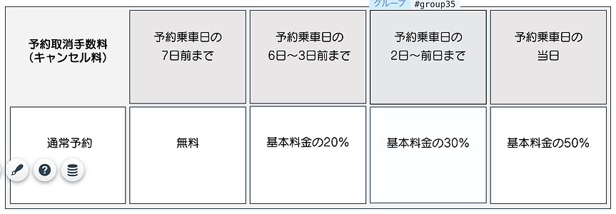 予約取消手数料japanese.png