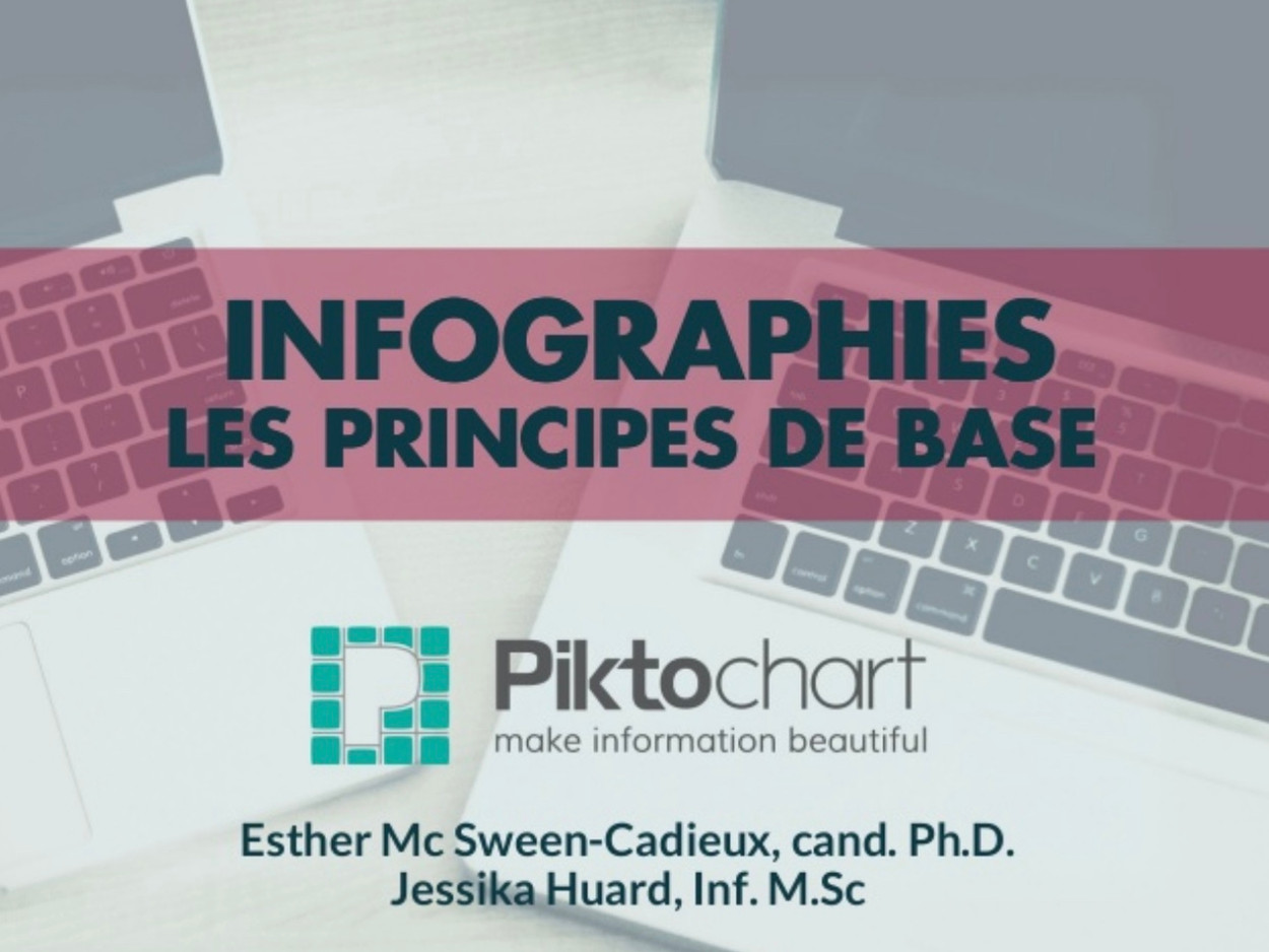 Introduction à la réalisation d'infographies