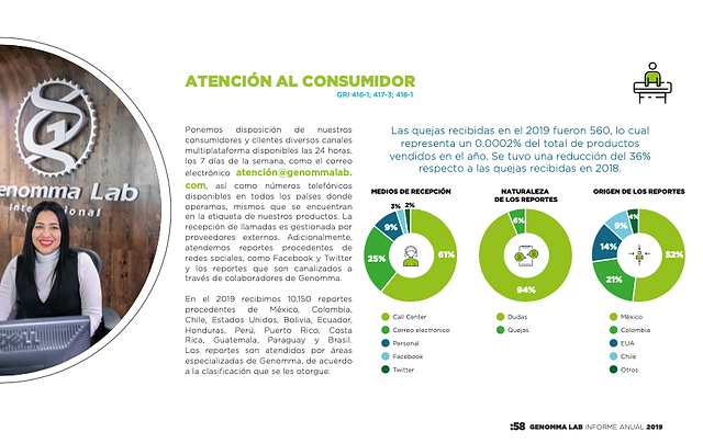 INFORME ANUAL: GENOMMA LAB 2020