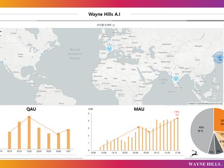 2021.07 WORLD WIDE WEB . WAYNE HILLS A.I / Traffic