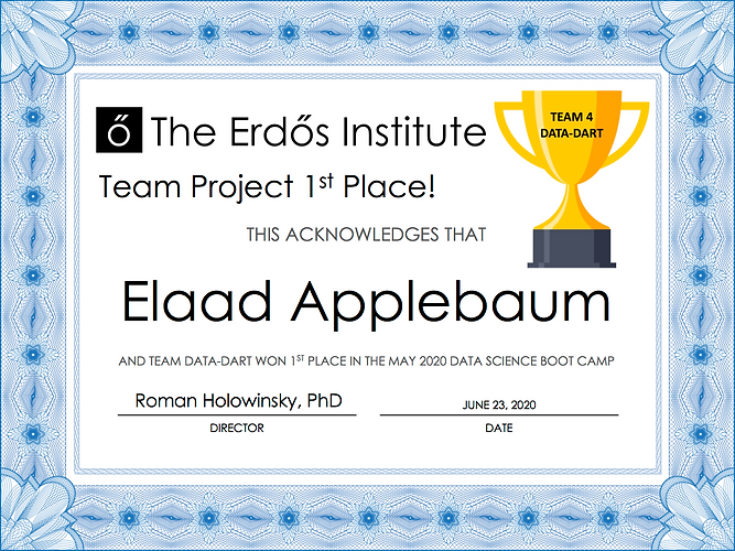 ElaadApplebaum1stPlace