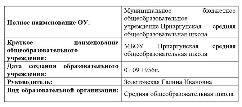 Полное наименование ОУ_page-0001.jpg