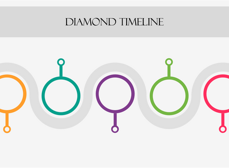 The History of Diamonds - how did diamonds come into existence?