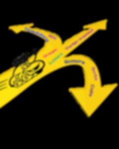 Transport en Taxi dans tout le Chablais, déplacement vers les stations de ski : Verbier, Champéry Portes du Soleil, Villars, Aigle, Monthey, Torgon, Sion. Transport VIP dans toute la Suisse. Transfert en France ou Italie.