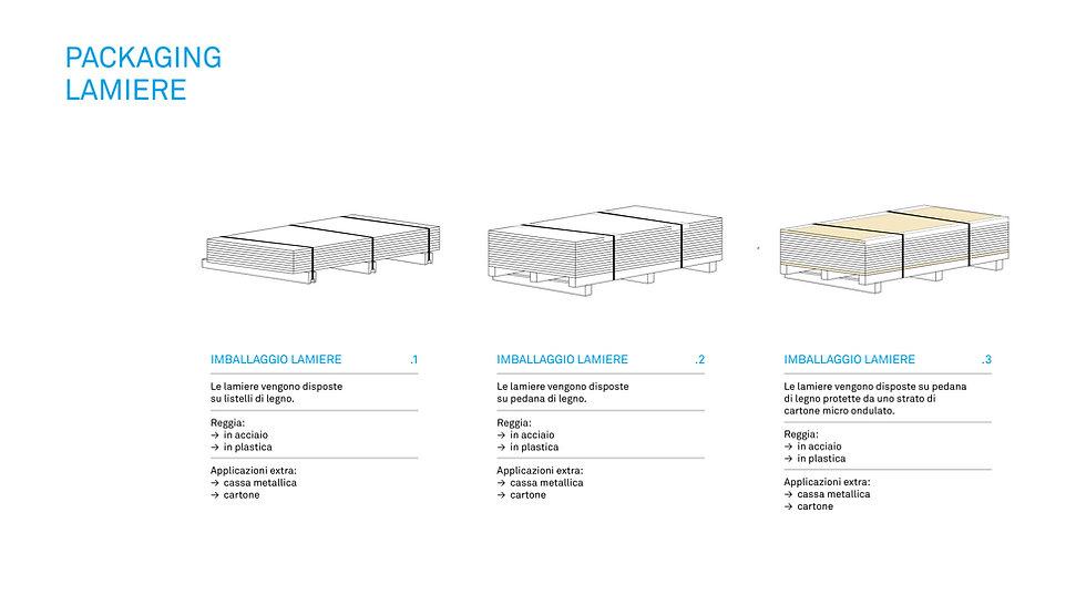 Tabelle sito_1920x1080_PACKAGING2.jpg