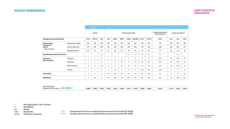 Tabelle sito_1920x1080_CARATTERISTICHE M