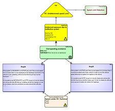 dep-model-R1.jpg