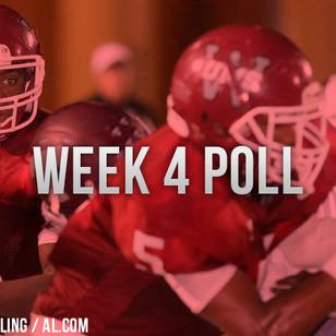 Latest ASWA Poll