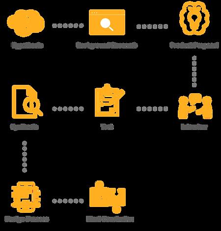 Process_Volbi_Diagram.png